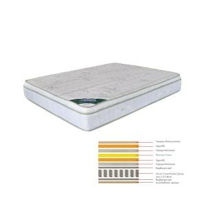 ΣΤΡΩΜΑ *Προσφοράς* 180x200/28cm Memory foam